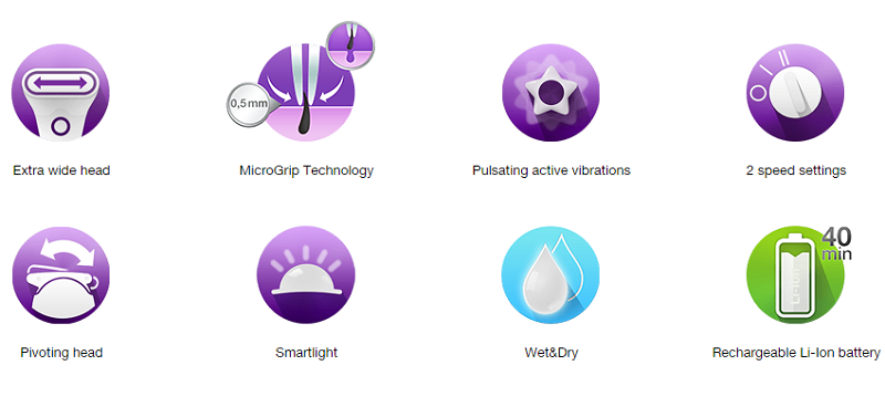 braun silk-epil 9 tehnologii
