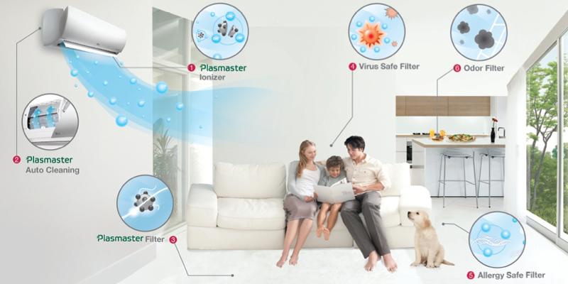 filtrarea aerului